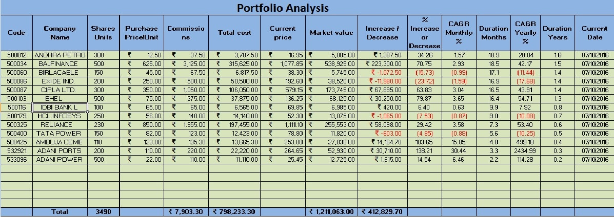 Download Portfolio Analysis With BSE Bhav Copy Data Excel Template