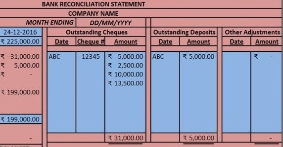 Download Free Bank Reconciliation Statement in Excel