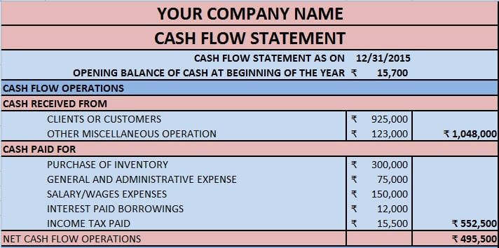 Download Cash Flow Statement Excel Template  Exceldatapro