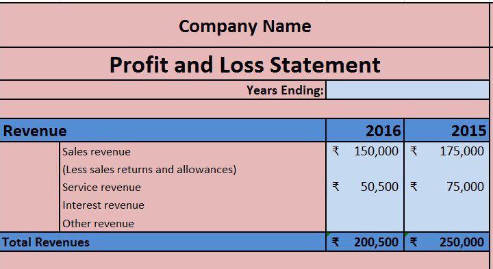 Free Download Profit and Loss Account Template in MS Excel