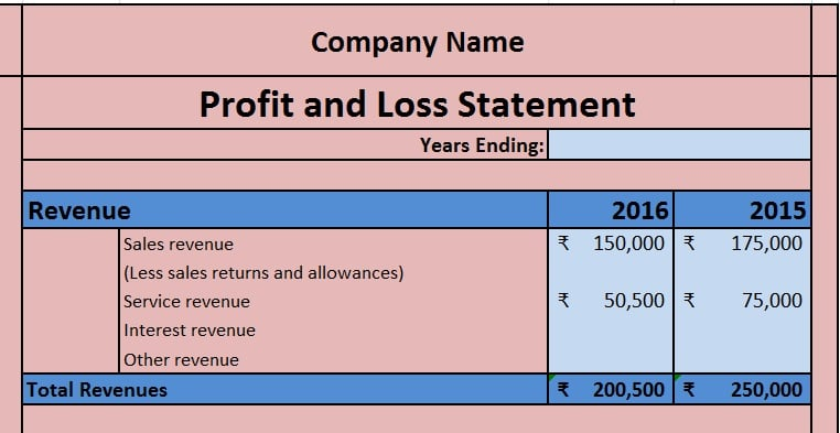 Download Profit And Loss Account Excel Template  Exceldatapro