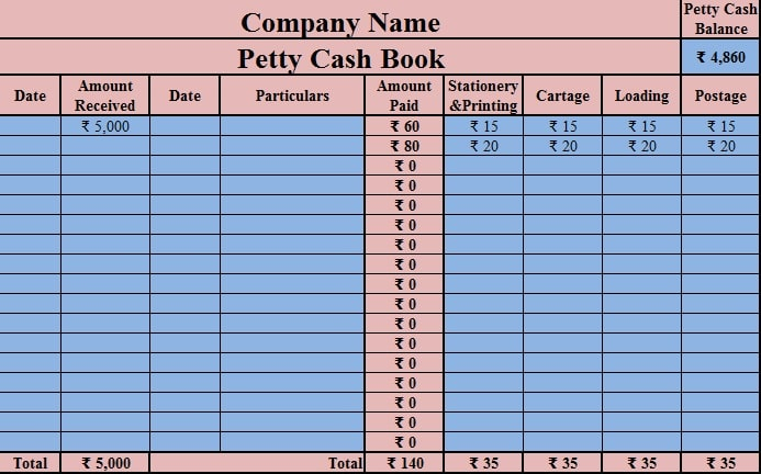 Download Free Ms Excel Template For Petty Cash Book