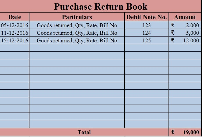 Purchase Return Book
