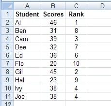 rank-function-2