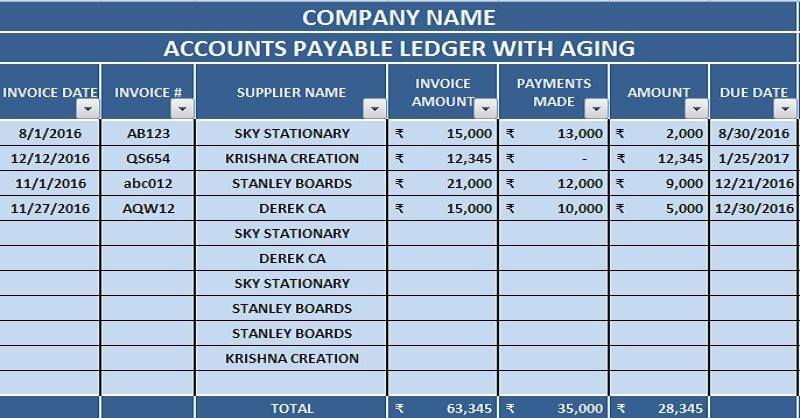 Download Accounts Payable With Aging Excel Template