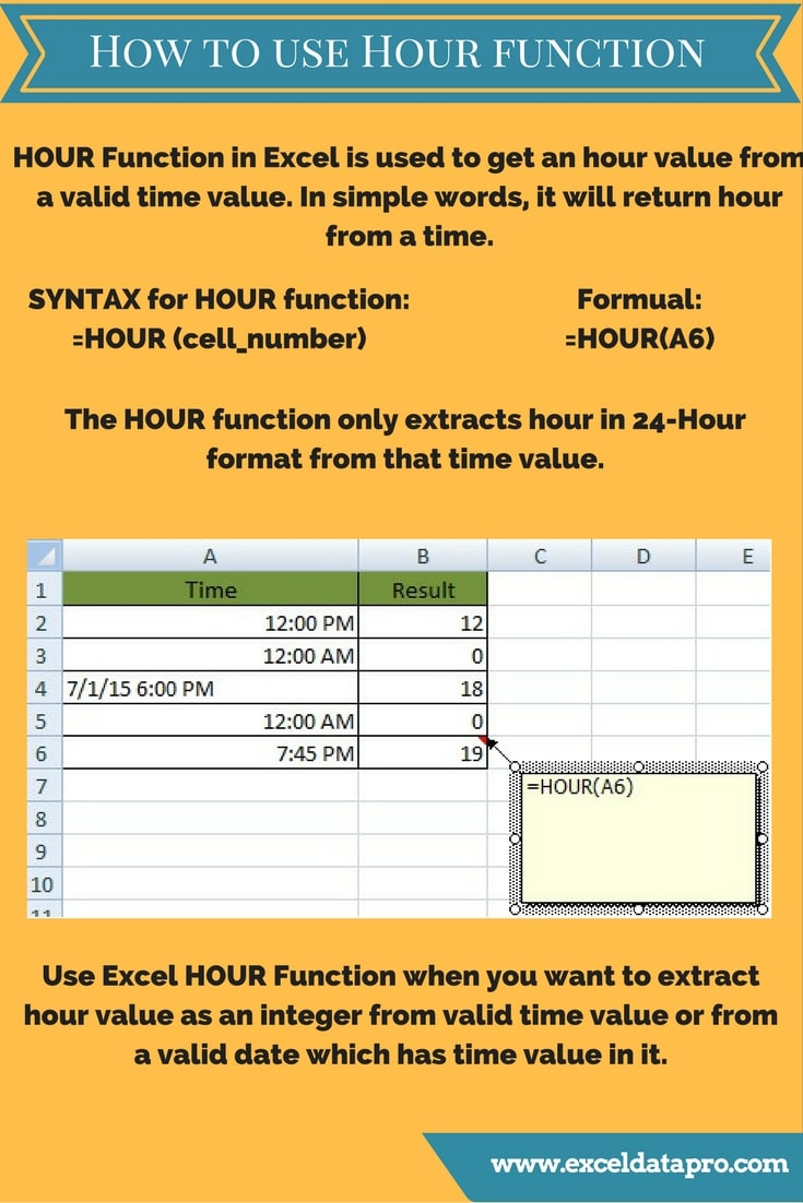 HOUR Function