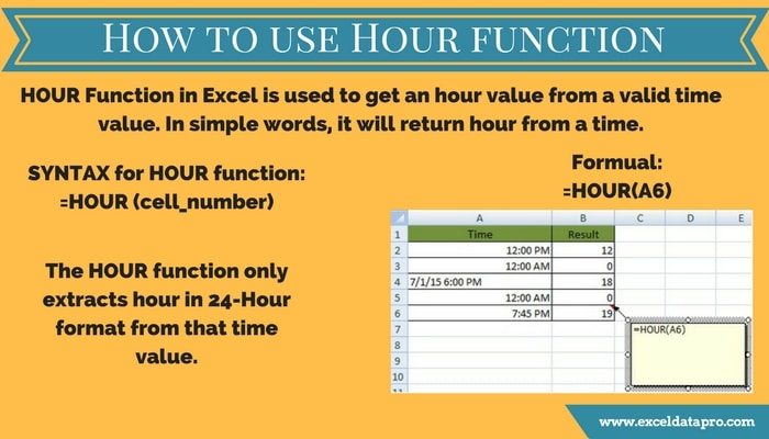 excel how to add hours to a date