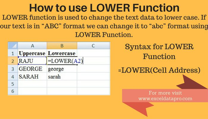 How to use LOWER Function in Excel – Infographics