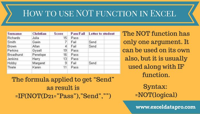 How to Use Not Function in Excel – Infographics