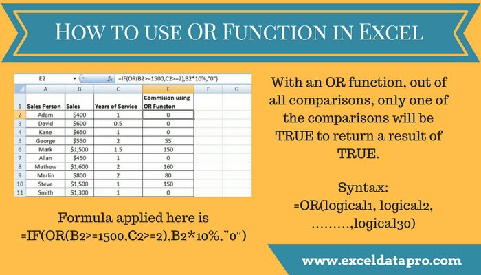 How to Use OR Function in Excel – Infographics