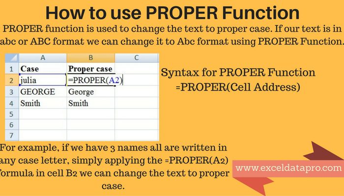 How to use PROPER Function in Excel – Infographics