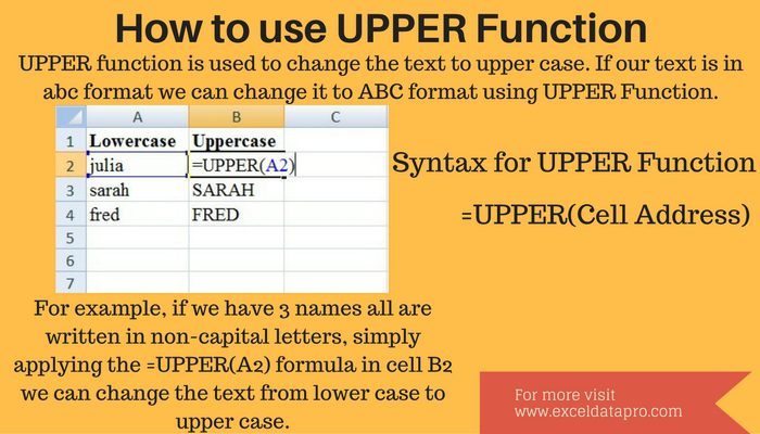 How to use UPPER Function in Excel – Infographics