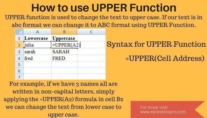 Upper Function