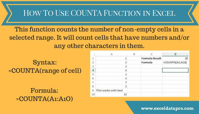 How to Use COUNTA Function in Excel – Infographics
