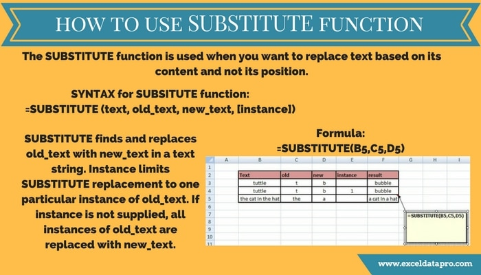 How To Use: SUBSTITUTE Function