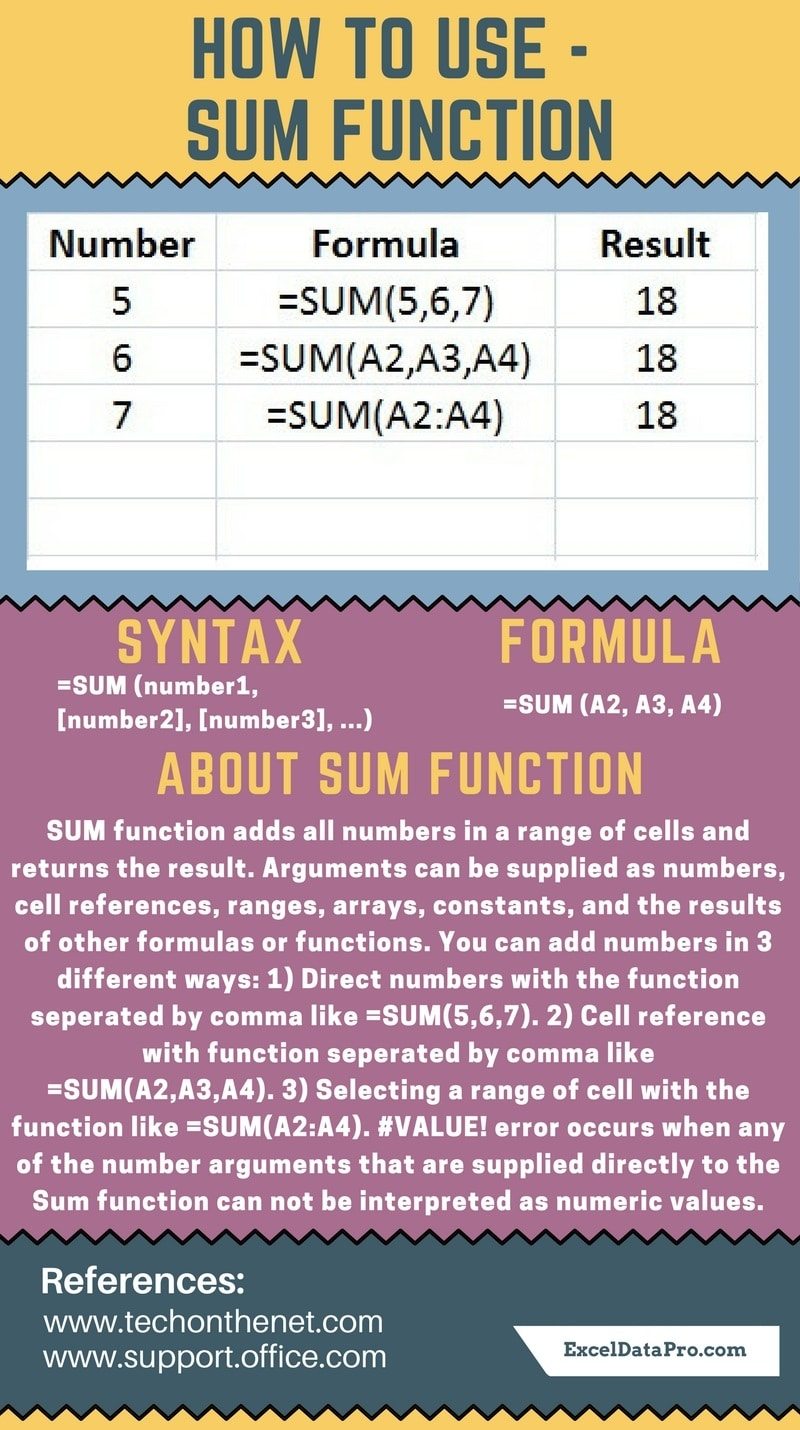 how to add total sum in excel