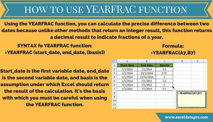How to Use: YEARFRAC Function