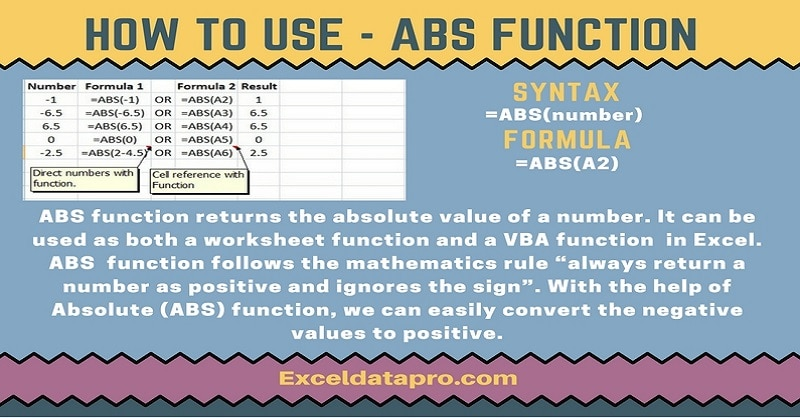 How To Use ABS Function ExcelDataPro – Vba Worksheet Function