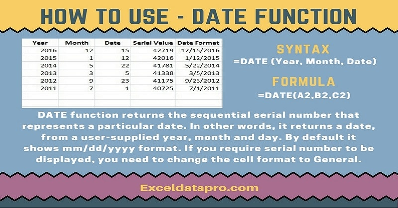 How To Use: DATE Function
