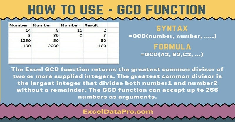 How To Use: GCD Function