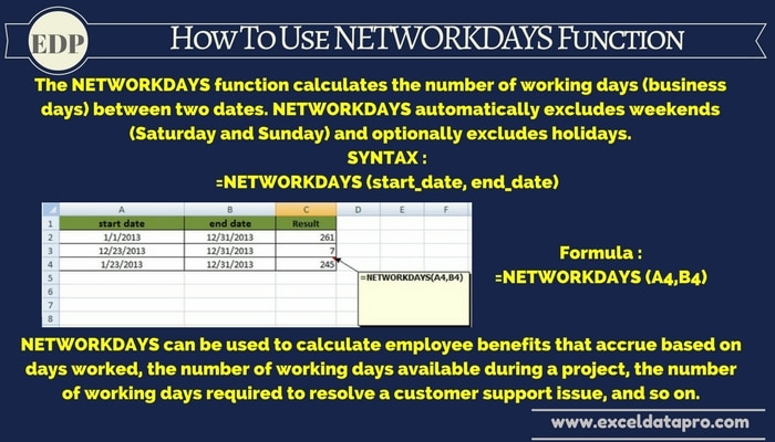 How To Use: NETWORKDAYS Function