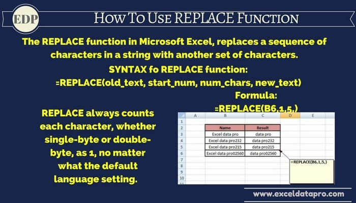 How To Use: REPLACE Function