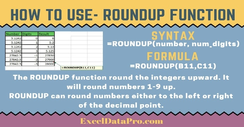 How to Use: ROUNDUP Function