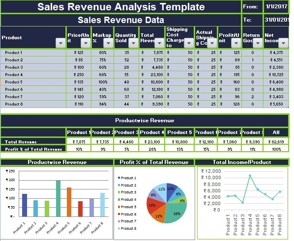 download sales revenue analysis excel template exceldatapro. Black Bedroom Furniture Sets. Home Design Ideas