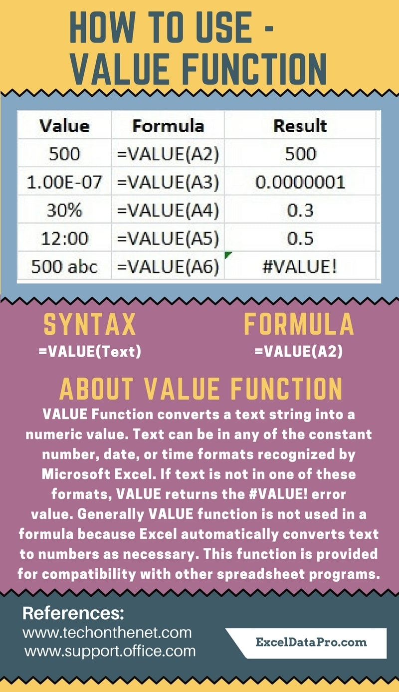 How To Use VALUE Function   ExcelDataPro