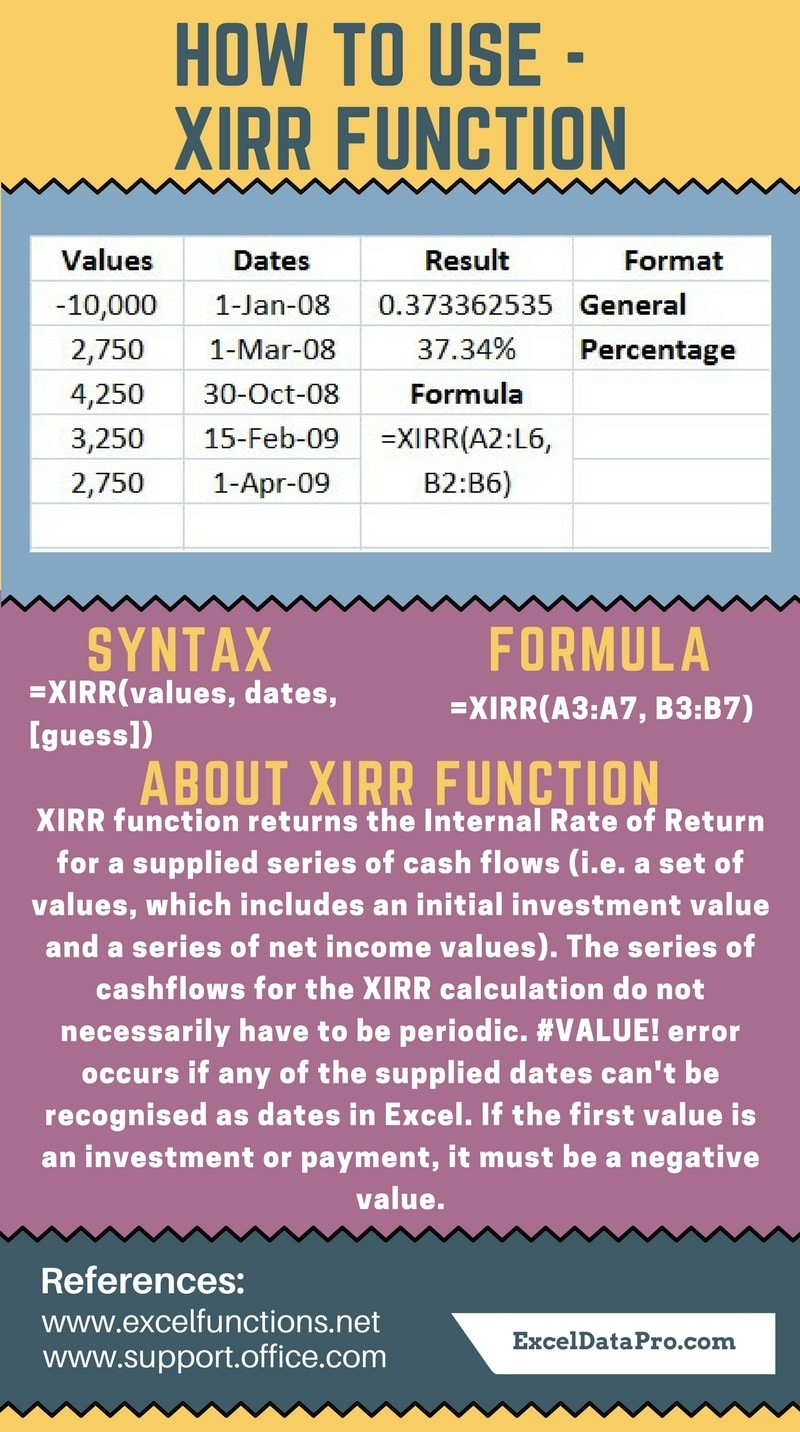 How To Use XIRR Function   ExcelDataPro