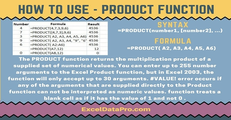 How To Use: PRODUCT Function