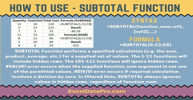 How To Use: SUBTOTAL Function