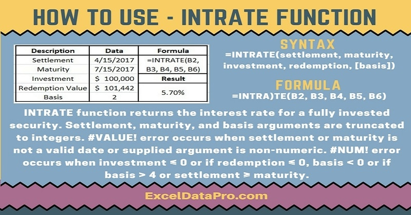 How To Use: INTRATE Function