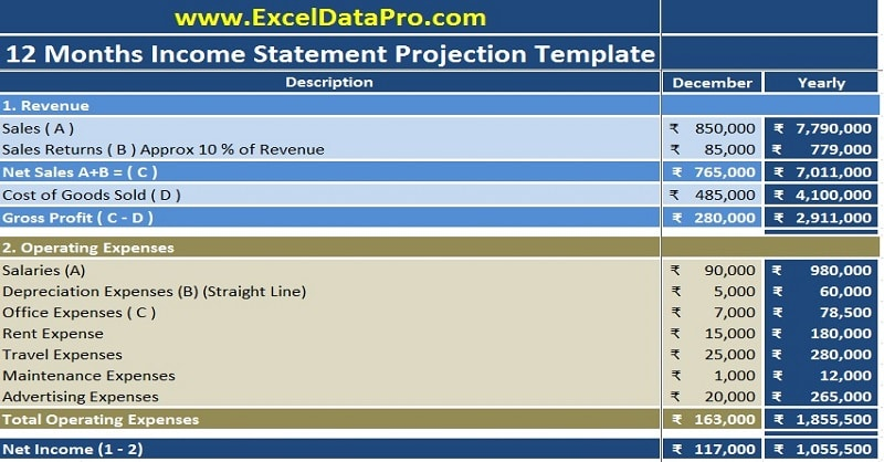 Download Income Statement Projection Excel Template