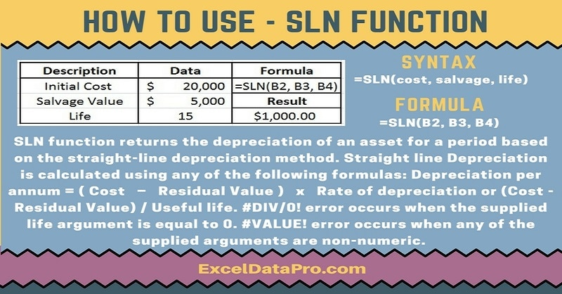 How To Use: SLN Function
