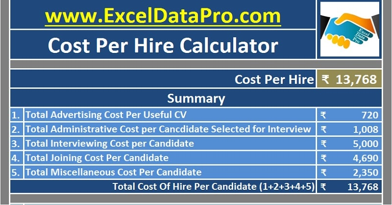 Download Cost Per Hire Calculator Excel Template  Exceldatapro