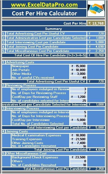 Download Cost Per Hire Calculator Excel Template - ExcelDataPro
