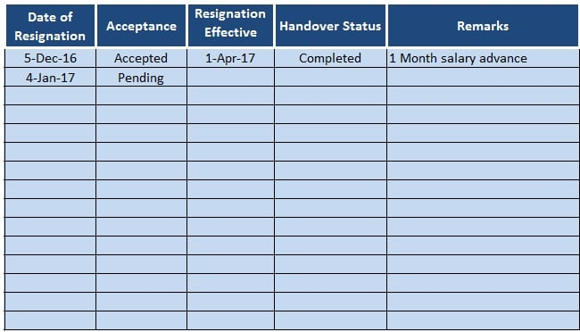 Download employee resignation schedule excel template for Job handover checklist template