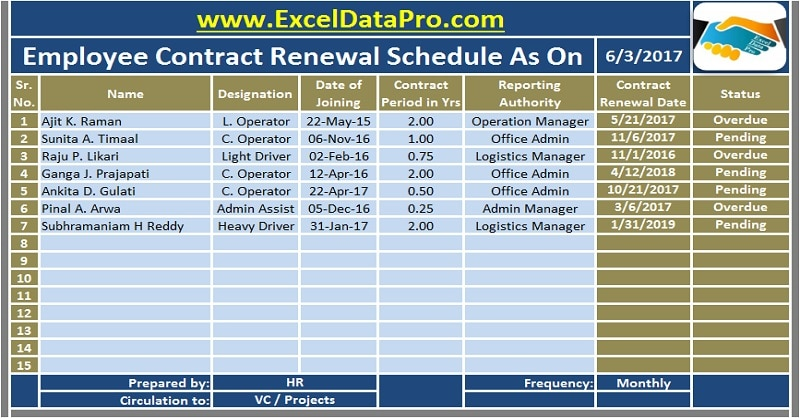 download employee contract renewal schedule excel template
