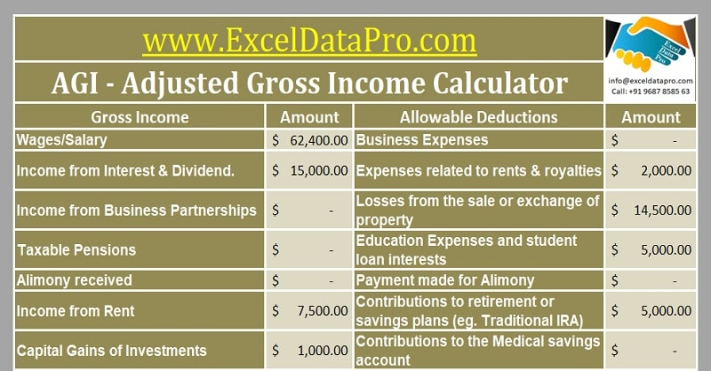 Download Adjusted Gross Income Calculator Excel Template