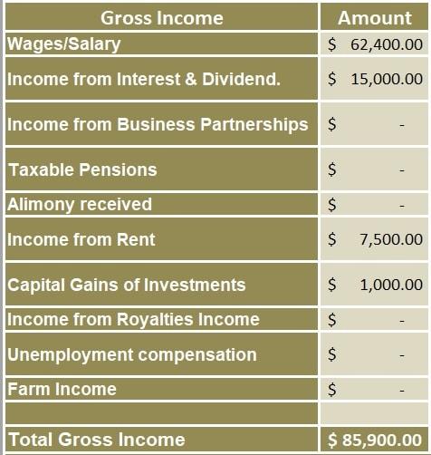Adjusted Gross Income Calculator