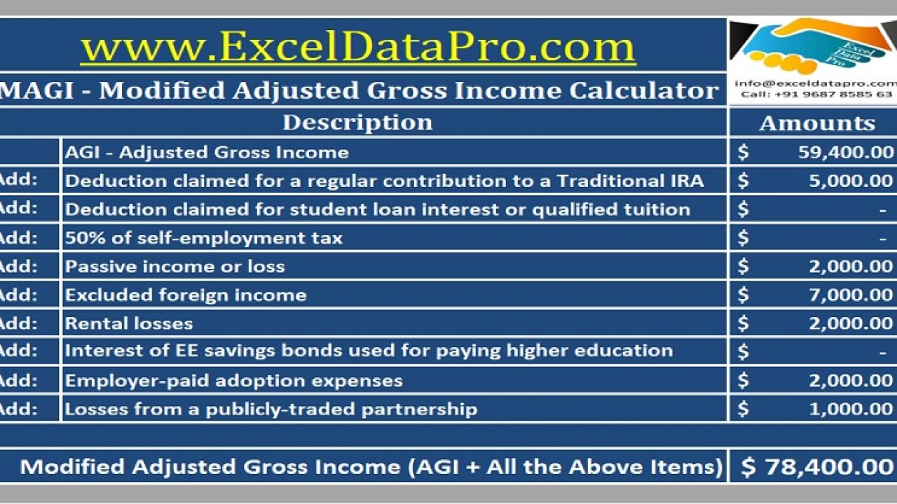 form 1040 modified adjusted gross income  Download Modified Adjusted Gross Income Calculator Excel ...