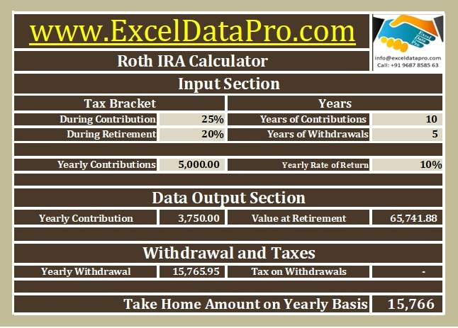 Download Roth IRA Calculator Excel Template  ExcelDataPro