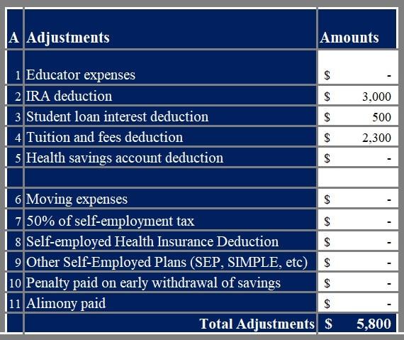 Simple Tax Estimator