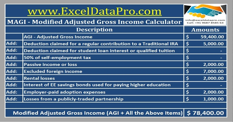 10 excel templates to prepare federal income tax return