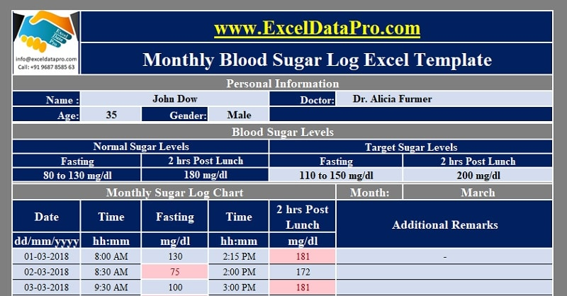 Download Monthly Blood Sugar Log With Charts Excel Template Exceldatapro
