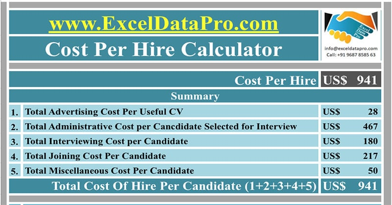 Download Cost Per Hire Calculator Apple Numbers Template  Exceldatapro