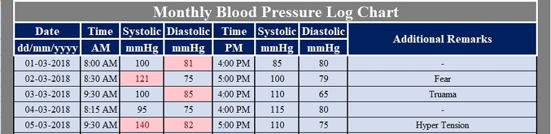 Blood Pressure Log
