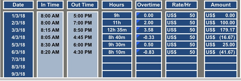 Download Overtime Calculator Apple Numbers Template  Exceldatapro
