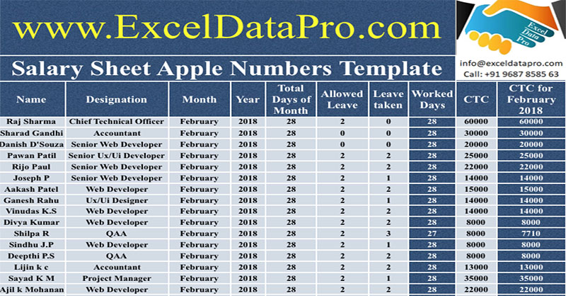HR Apple Numbers Templates Archives - ExcelDataPro